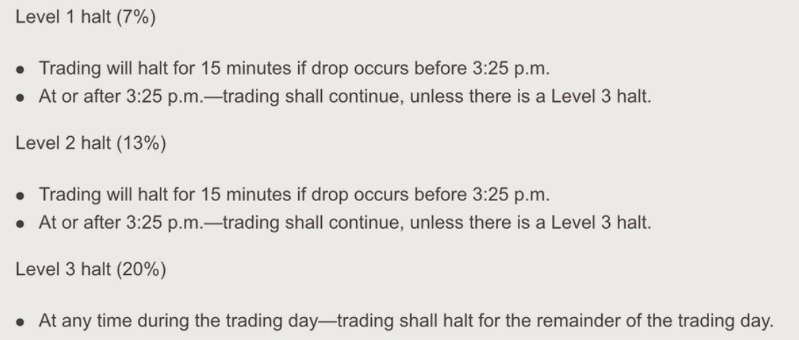 Trading LImits.png